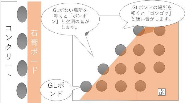 GL工法壁のイメージ