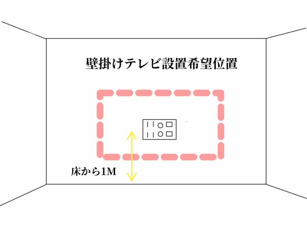 壁掛けテレビ設置予定高さとコンセントの位置がわかる図面