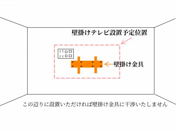 壁掛け金具とコンセントの位置の図面