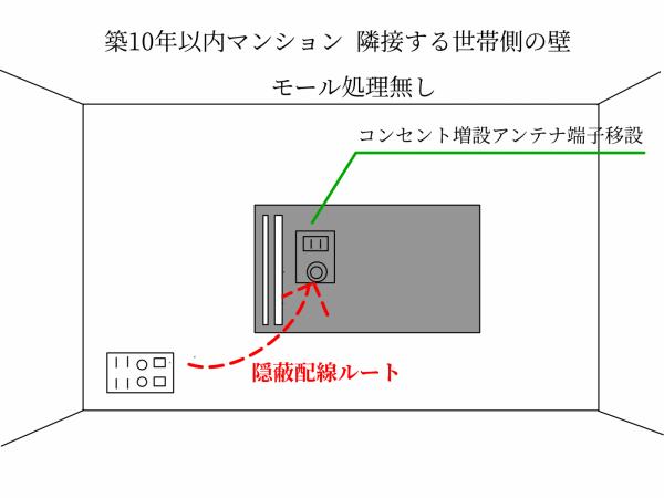 壁掛けテレビと同じ壁に既存のコンセントあり