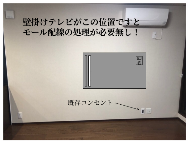壁掛けテレビモール配線
